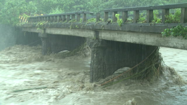 Raging River Flash Flood After Hurricane