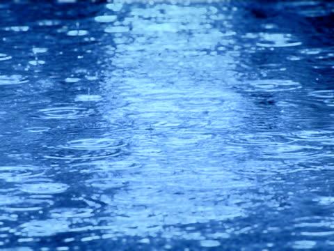 Regen Pool (PAL, Endlos wiederholbar