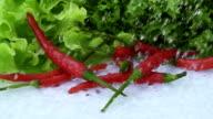 Red chili splash to water