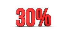 Red increasing percentage 0% - 100%