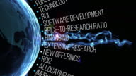 Research and Development Terms