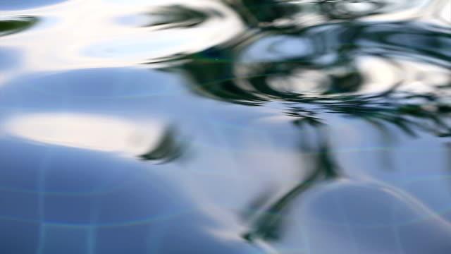 Acqua di ripple