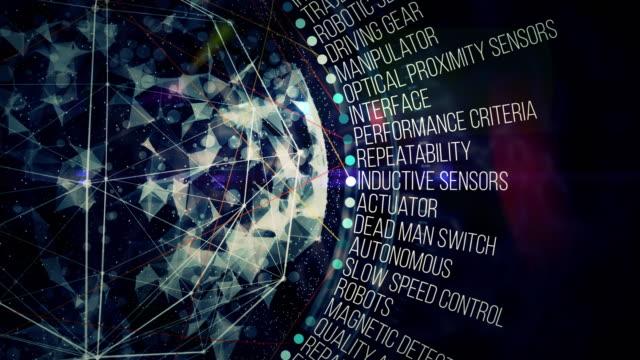 Robotik-Terminologie