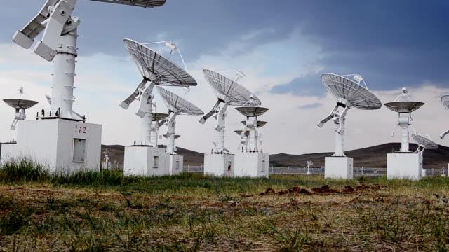 Satellitenschüssel, Radioteleskop