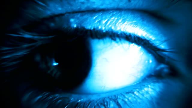 Scared Human Eye