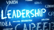 Self Leadership Background (Loopable)