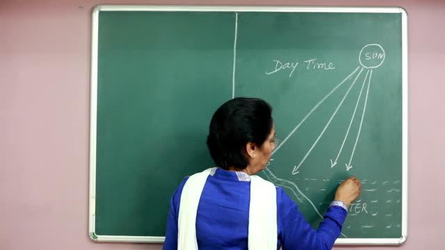 Senior Indian Woman Teacher Teaching Geography