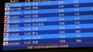 CU Shot of Departure boards at International airport / Beijing, Hebei Province, China