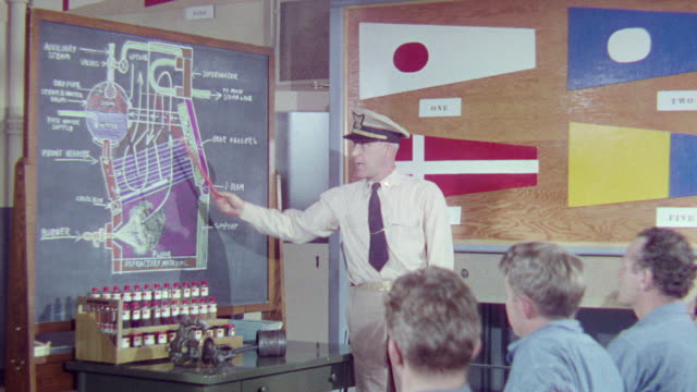 CU ZO Shot of officer teaching to navy cadets