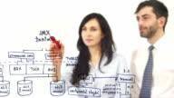 showing xml database