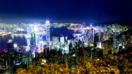 skyline, office buildings and landmark of modern city,Hong kong.timelapse.