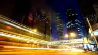 skyline, office buildings and traffic of modern city,Hong kong.timelapse.