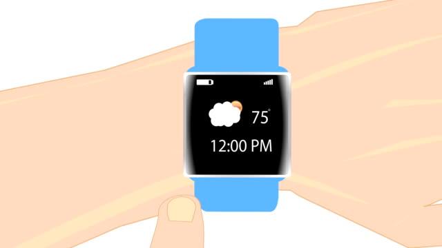 Smartwatch braccio di animazione
