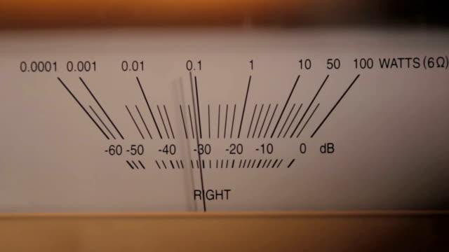 Speaker Output Meter (Right)