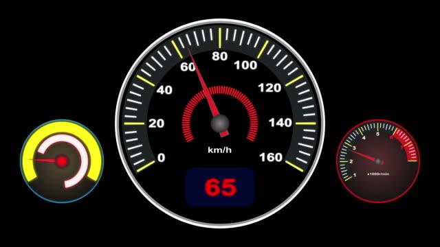 speedometer motion