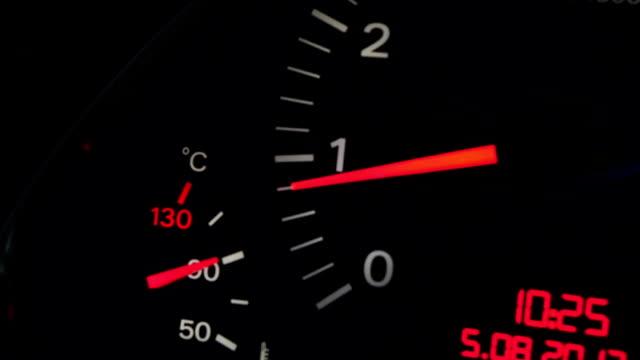 Speedometer,