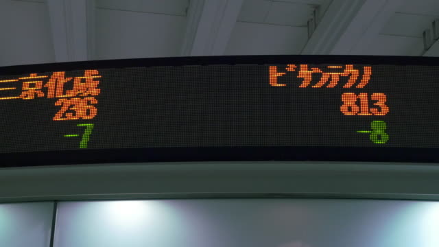 stock board with flashing lights, changing stock / Chuo, Tokyo, Japan