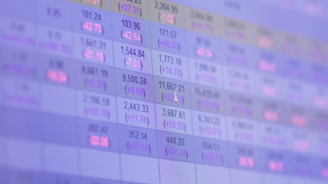 Stock index on a screen,Zoom in