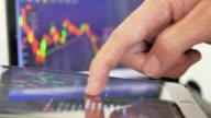 Stock-Index auf tablet PC, Nahaufnahme