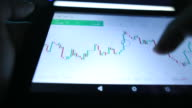 Stock market analysis in digital tablet display screen