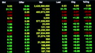 Stock Market board