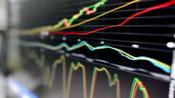 stock market Diagramm und tecnical Analyse stock