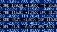 Stock Market | Loopable
