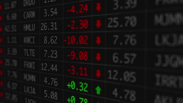 Stock Market Ticker Chart