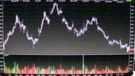 (HD1080i) Stock Market Volatility