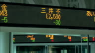 Stock numbers scroll around a ticker at the Tokyo Stock Exchange. Available in HD.