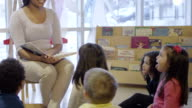 Narrazione in età prescolare