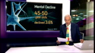 Study suggests mental decline begins at 45 ENGLAND London GIR INT Dr Simon Ridley STUDIO interview SOT