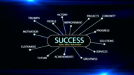Success concept related words- Stock video