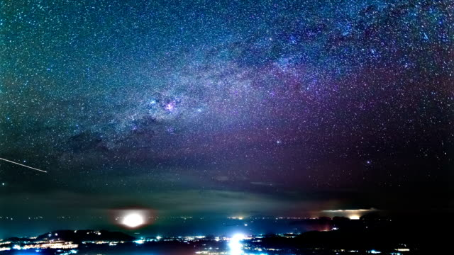 Sunset and Milky Way time lapse