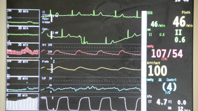 Surgical monitor display screen