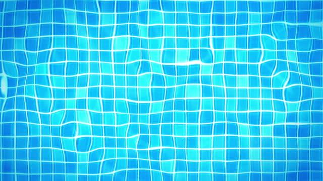 Swimming Pool Background Loop - Under water tiles (HD)