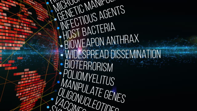 Synthetic Bioweapons Terms