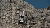WS LA Table Mountain cable cars, Cape Town, Western Cape, South Africa