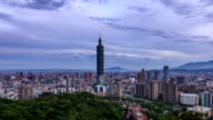 Taipei night to day