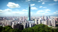 Taipei Skyline, Taiwan