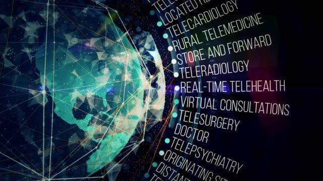 Telemedizin-Begriffe