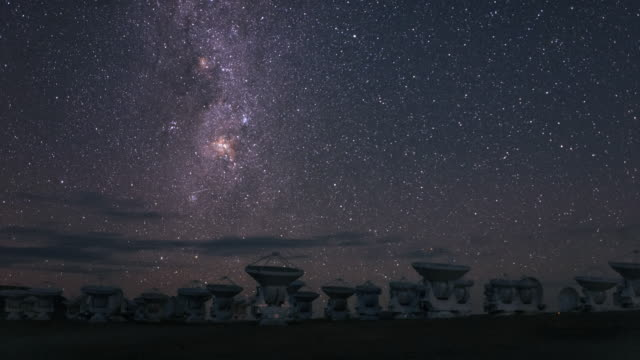 ALMA Telescopes and Milky Way