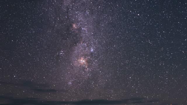 ALMA Telescopes and Milky Way