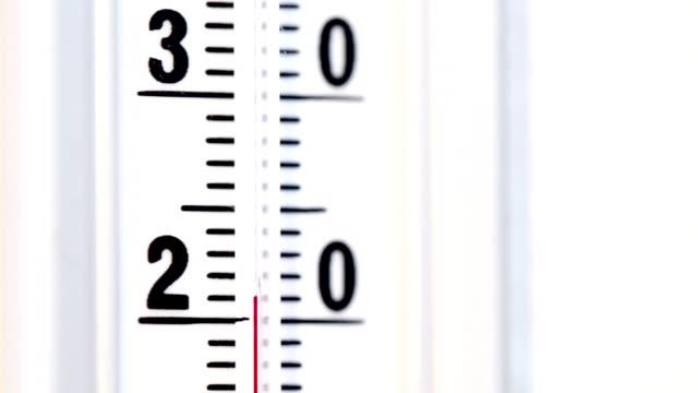 Temperature Heating Up