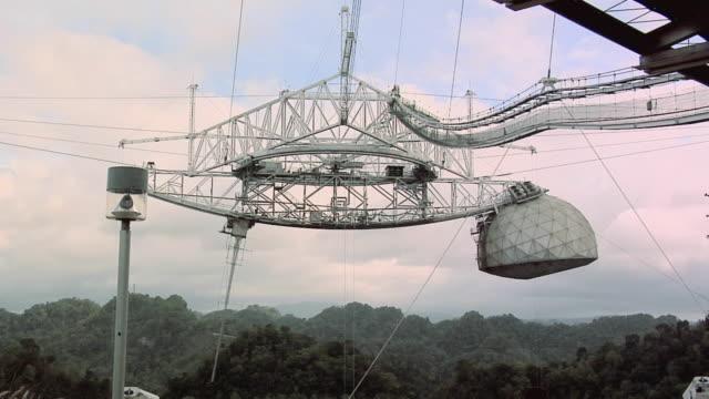 MS ZI The biggest Radio Telescope in World at Arecibo, Puerto Rico, USA