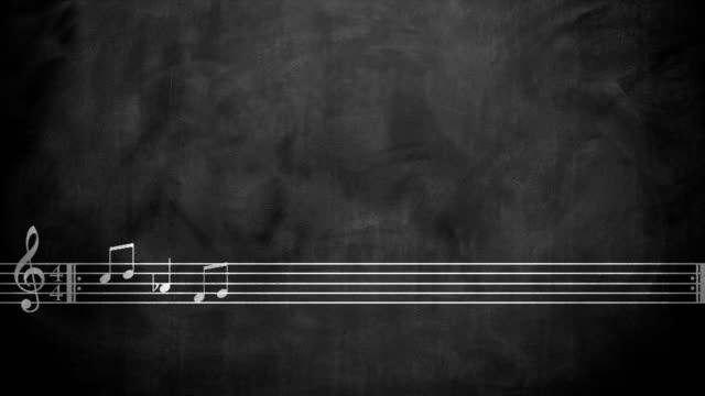 The musical notes on blackboard animation