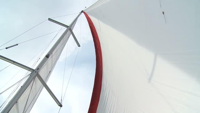 HD: The sail