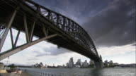 The Sydney Harbor Bridge spans Sydney Harbor beneath a cloudy sky.