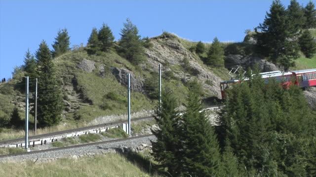 The Vitznau Rigi Railway (VRB)
