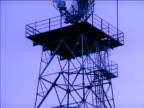 Tilt up mast as radar rotates at top